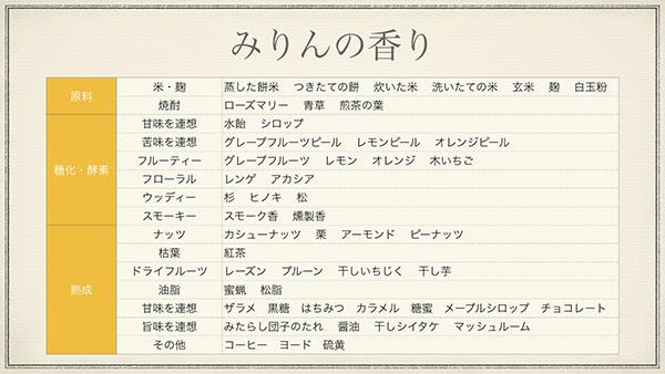 _s-unchiku34-mirin.002